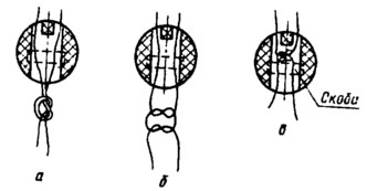 Установка полиэтиленовой пломбы на нить или шнур